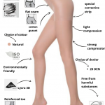 thin body-control tights with graded compression and support top Control 20 den _BellaConte