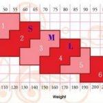 Size chart BellaConte